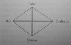 Anges gardiens et animaux-pouvoir Quaternite_03
